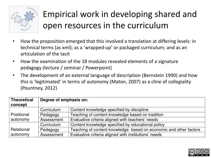 Empirical work in developing shared and open resources in the curriculum