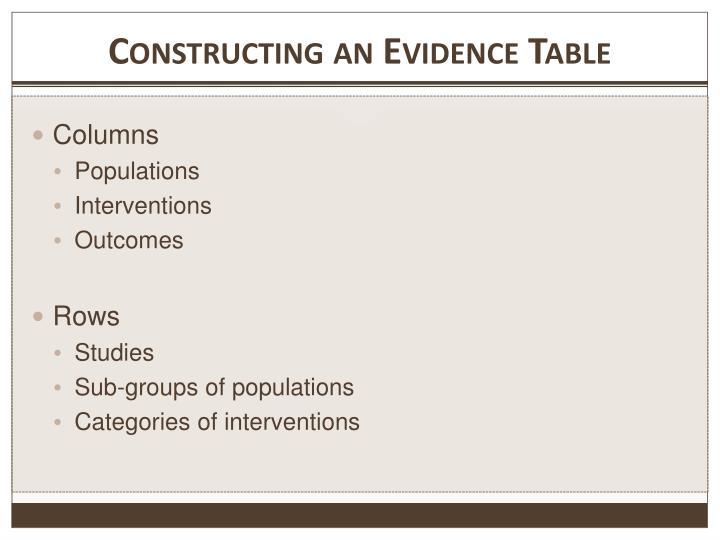 Constructing an Evidence Table