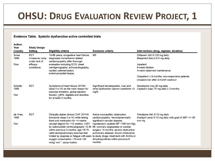 OHSU: Drug Evaluation Review Project, 1