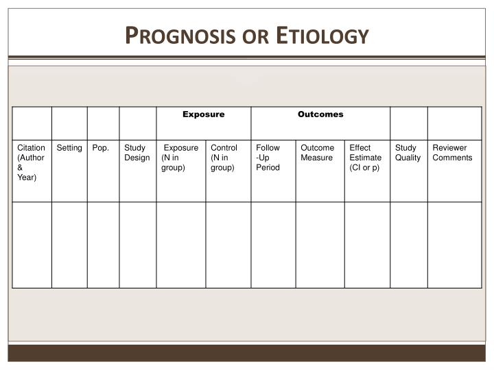 Prognosis or Etiology