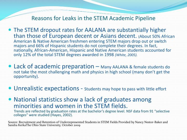 Reasons for Leaks in the STEM Academic Pipeline