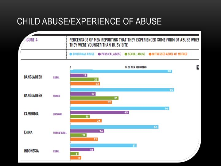 Child abuse/experience of abuse