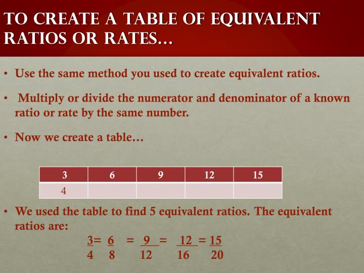To create a table of equivalent ratios or rates