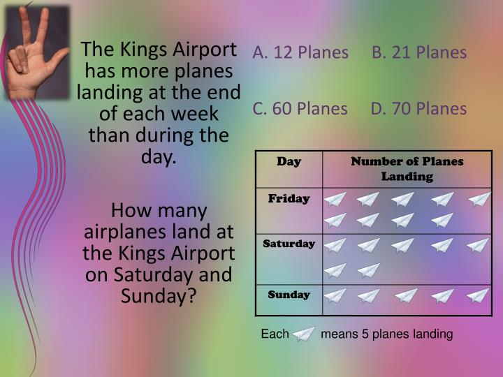 The Kings Airport has more planes landing at the end of each week than during the day.