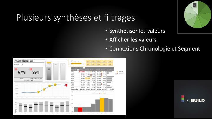 Plusieurs synthèses et filtrages