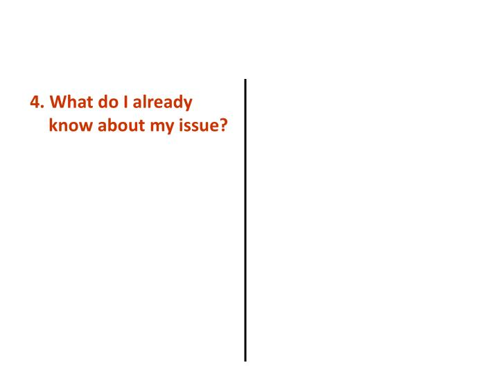 4. What do I already know about my issue?
