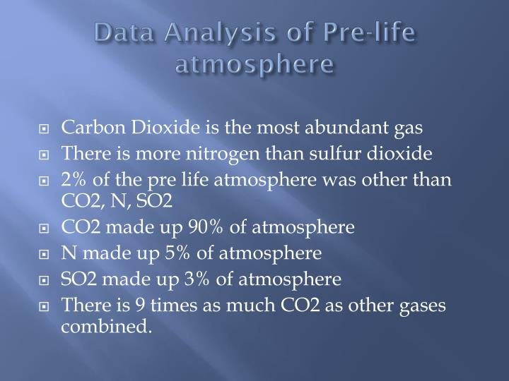 Data Analysis of Pre-life atmosphere