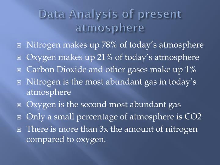 Data Analysis of present atmosphere