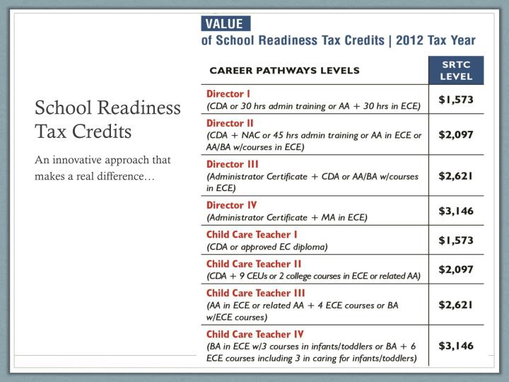 School Readiness Tax Credits