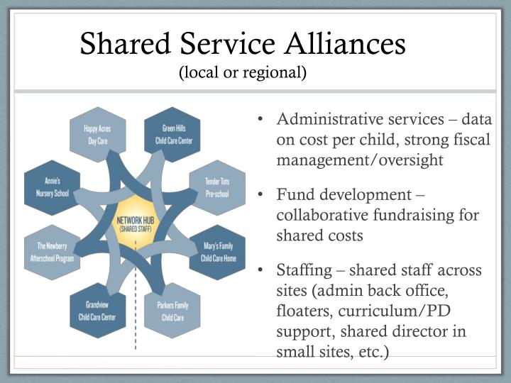 Shared Service Alliances