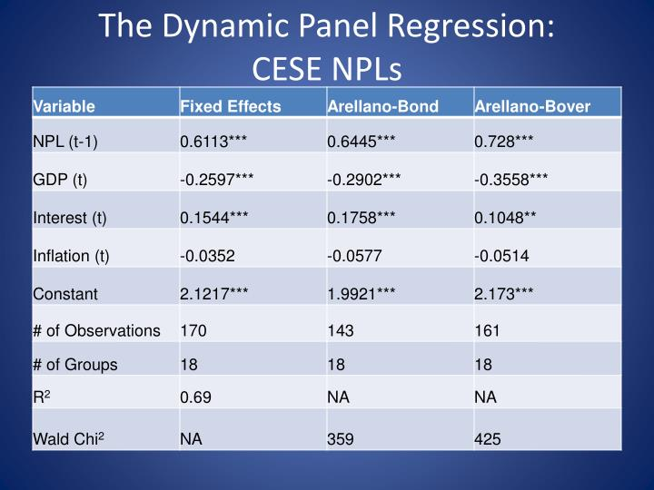 The Dynamic Panel Regression: