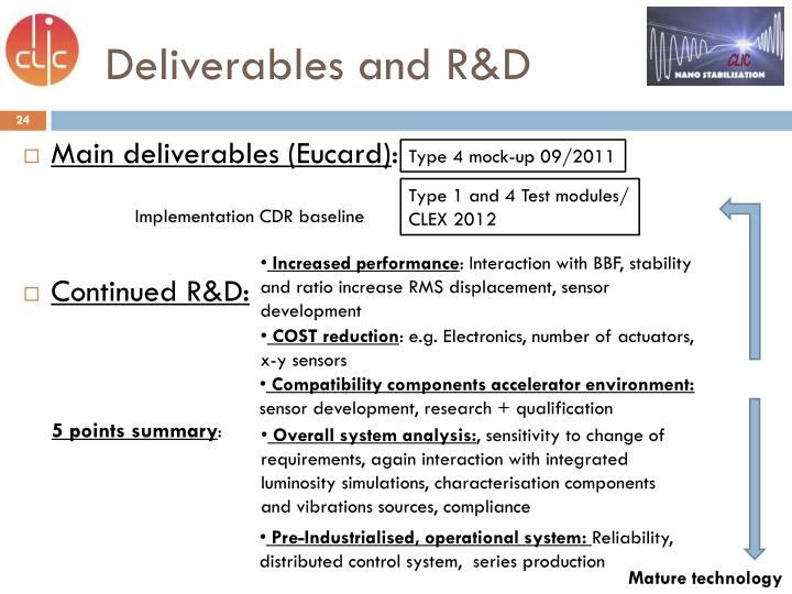 Deliverables and R&D