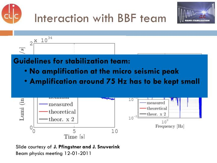 Interaction with BBF team