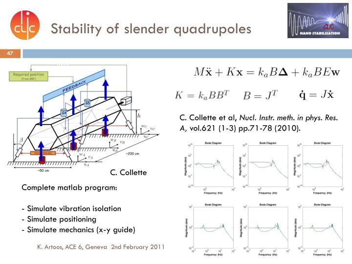 Stability of slender quadrupoles