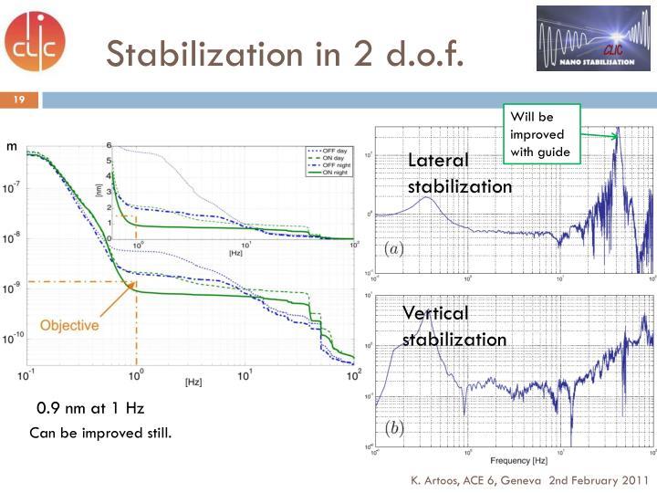 Stabilization in 2 d.o.f.