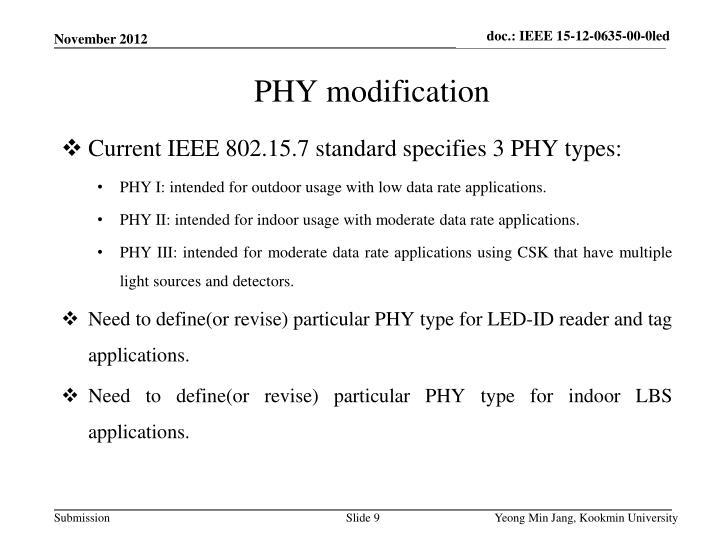 Current IEEE 802.15.7 standard specifies 3 PHY types: