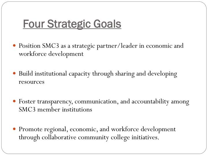 Four Strategic Goals