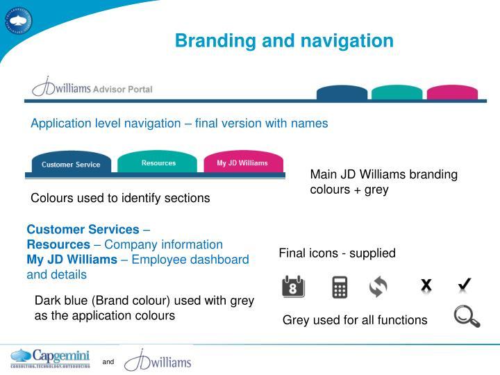 Branding and