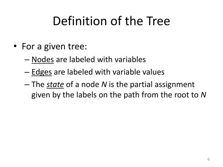 Definition of the Tree