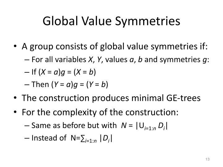 Global Value Symmetries