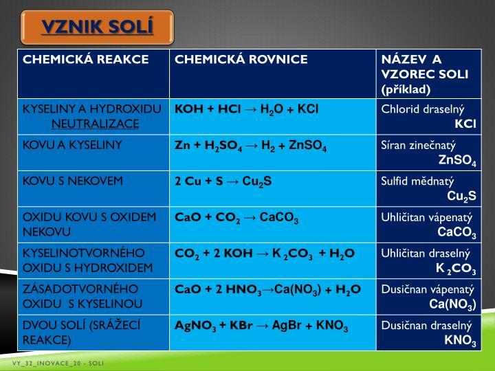 VY_32_INOVACE_20 - SOLI