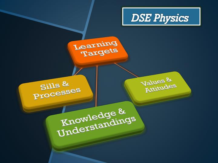 Dse physics