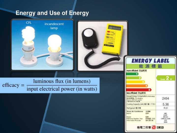 Energy and Use of Energy