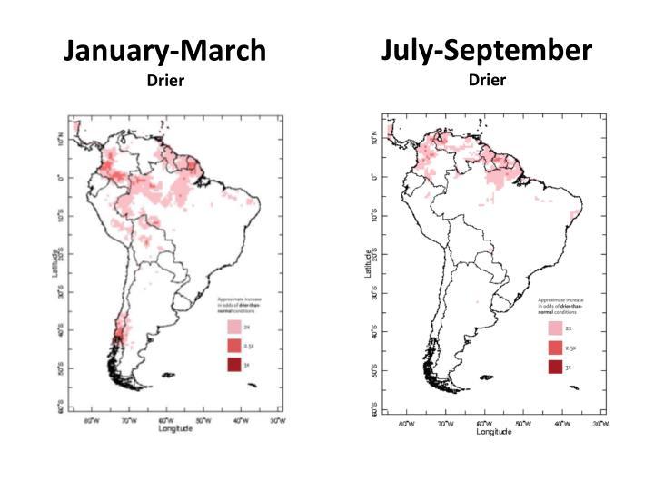July-September