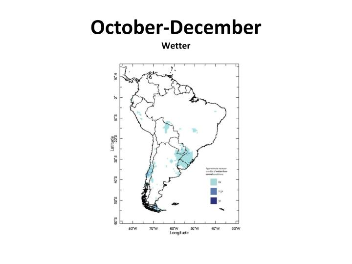 October-December