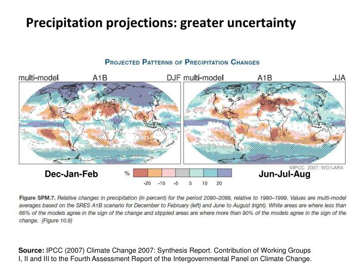 Precipitation projections: greater uncertainty