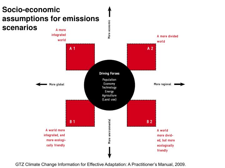 Socio-economic assumptions for emissions scenarios