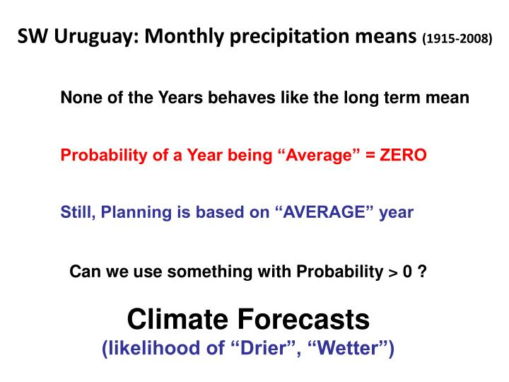 SW Uruguay: Monthly p