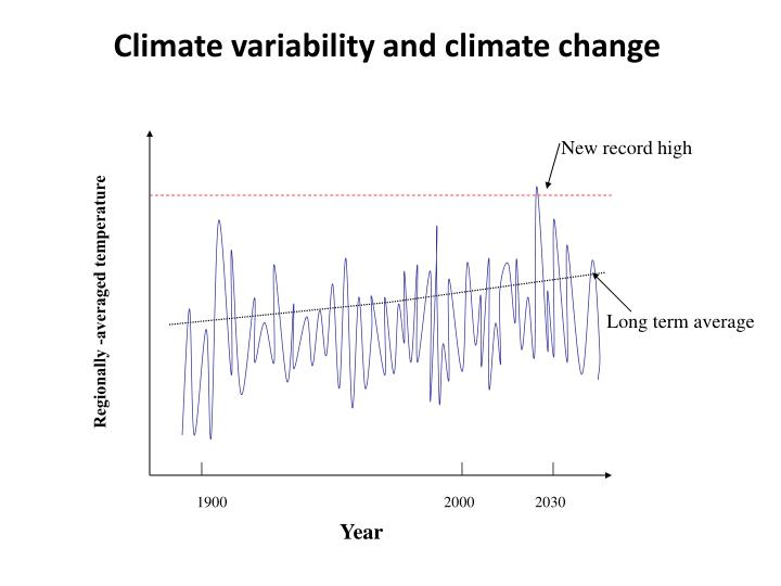 Climate variability and climate change
