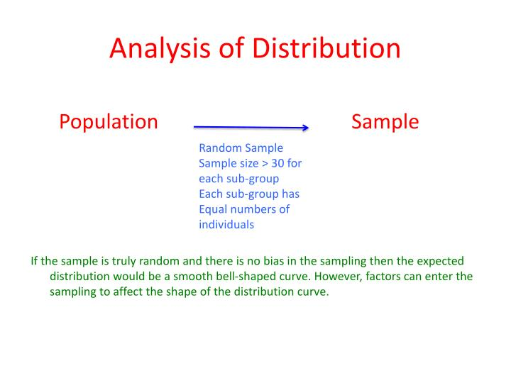 Analysis of distribution