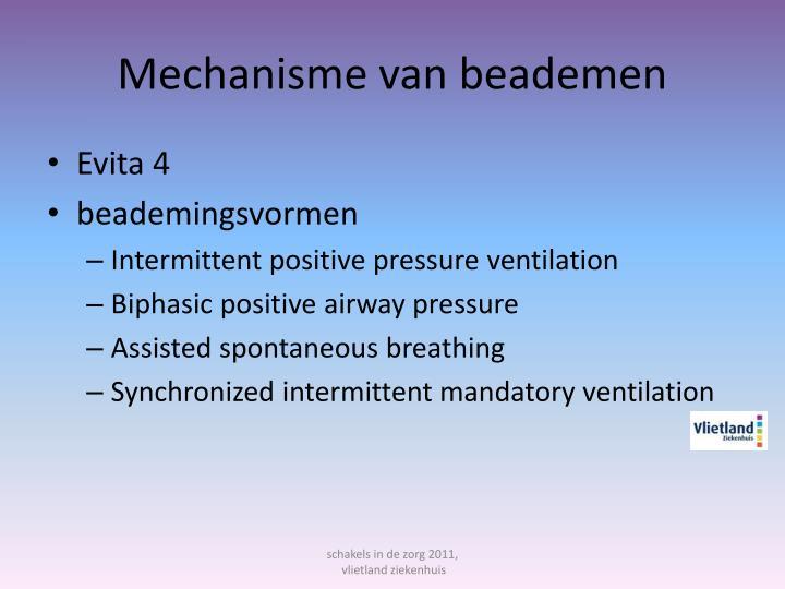 Mechanisme van beademen