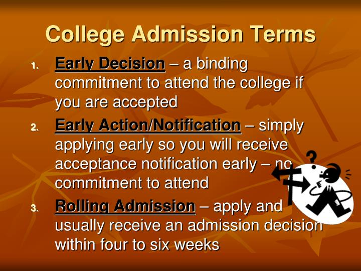 College Admission Terms