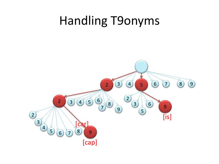 Handling T9onyms
