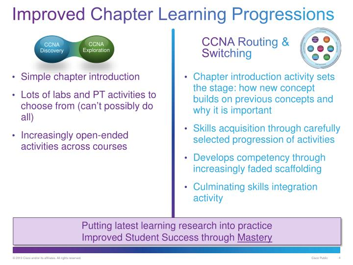 Improved Chapter Learning Progressions