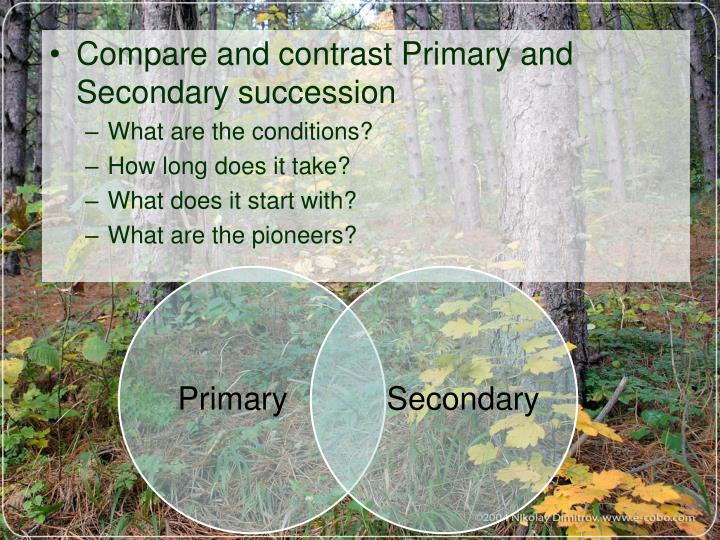 Compare and contrast Primary and Secondary succession