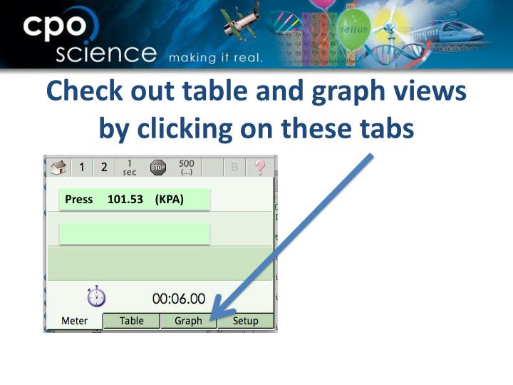 Check out table and graph views by clicking on these tabs