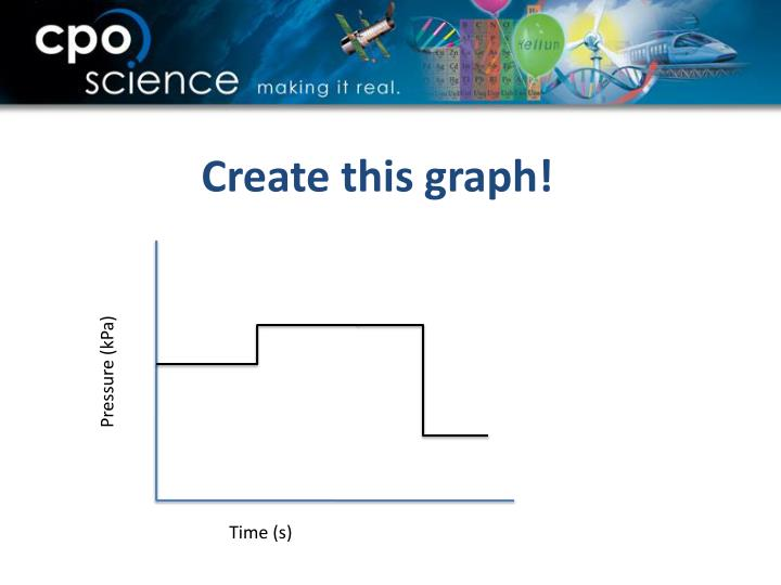 Create this graph!