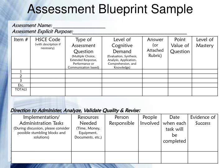 Assessment Blueprint Sample