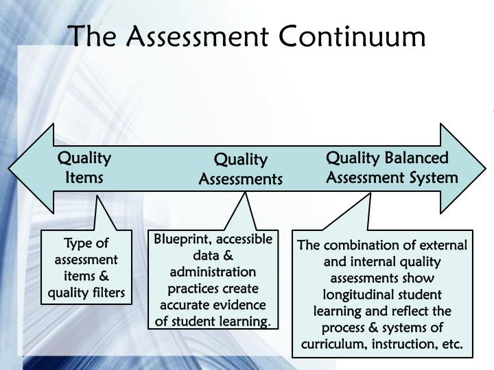 The Assessment Continuum