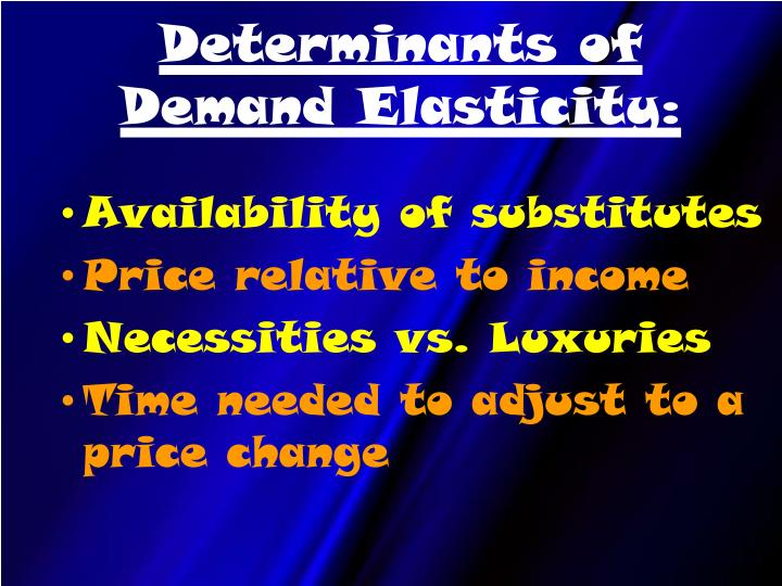 Determinants of Demand Elasticity: