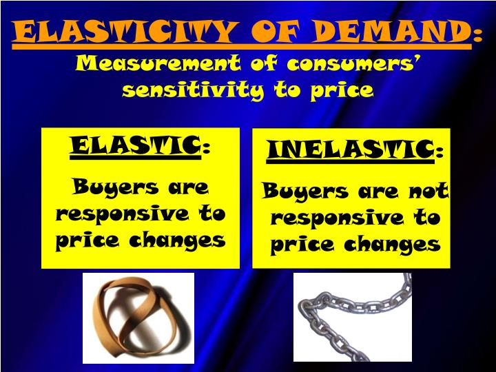 Elasticity of demand measurement of consumers sensitivity to price