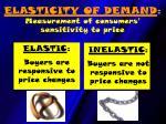 elasticity of demand measurement of consumers sensitivity to price