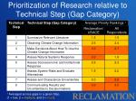 prioritization of research relative to technical step gap category