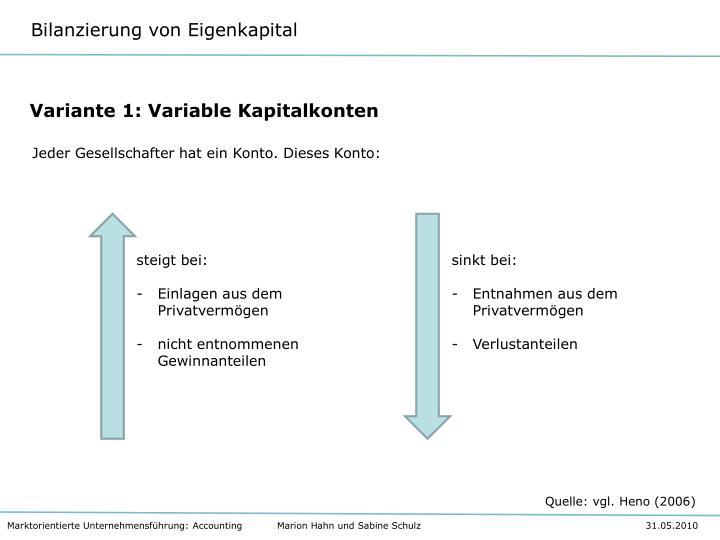 Variante 1: Variable Kapitalkonten