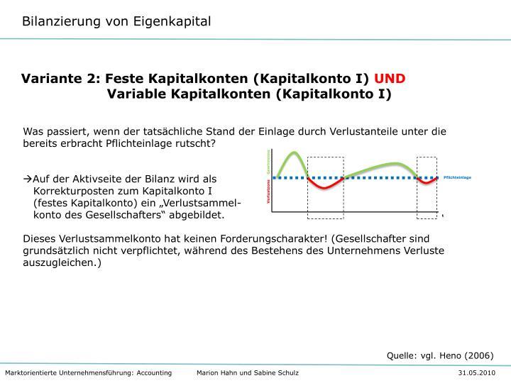 Variante 2: Feste Kapitalkonten (Kapitalkonto I)