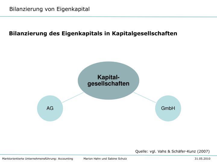 Bilanzierung des Eigenkapitals in Kapitalgesellschaften